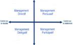 Direction ou animation d'équipe? Retour d'expérience d'un manager au sein d'un établissement public de recherche