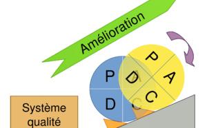 Démarche Qualité & Capitalisation des Compétences Humaines : Analyse et proposition d'un modèle exploratoire